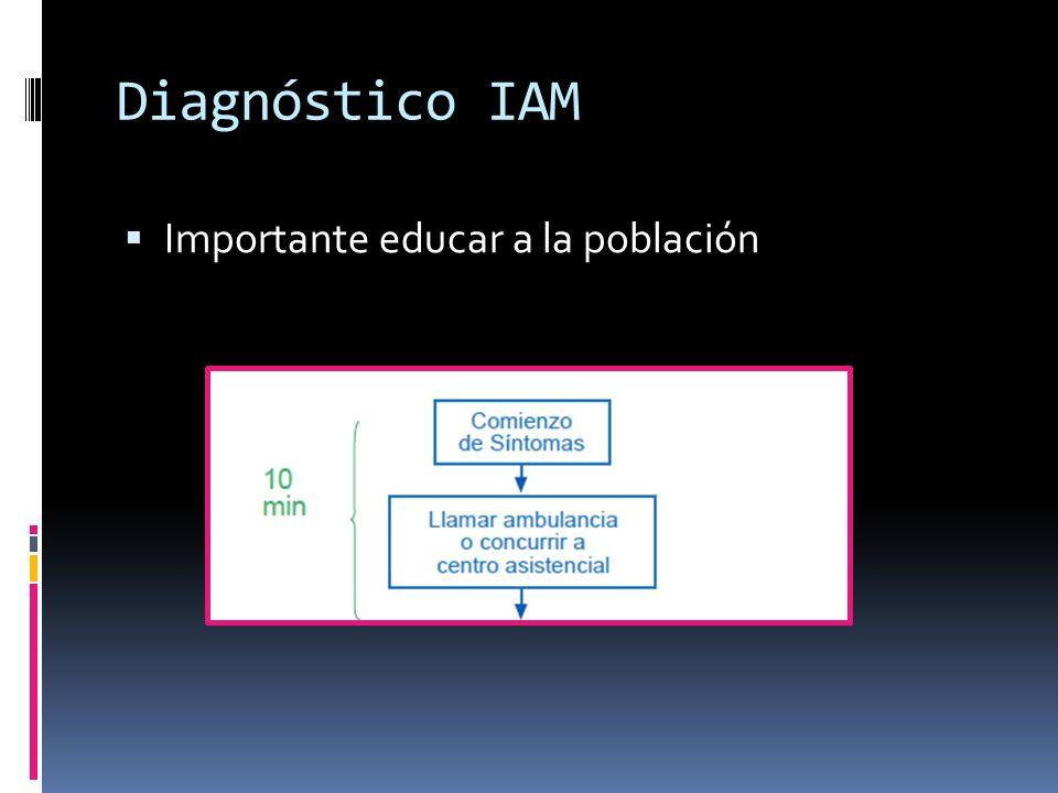 Diagnóstico IAM Cuadro clínico clásico 2/3 casos Dolor anginoso característico, de más de 30 minutos de duración, acompañado de síntomas neurovegetativos.