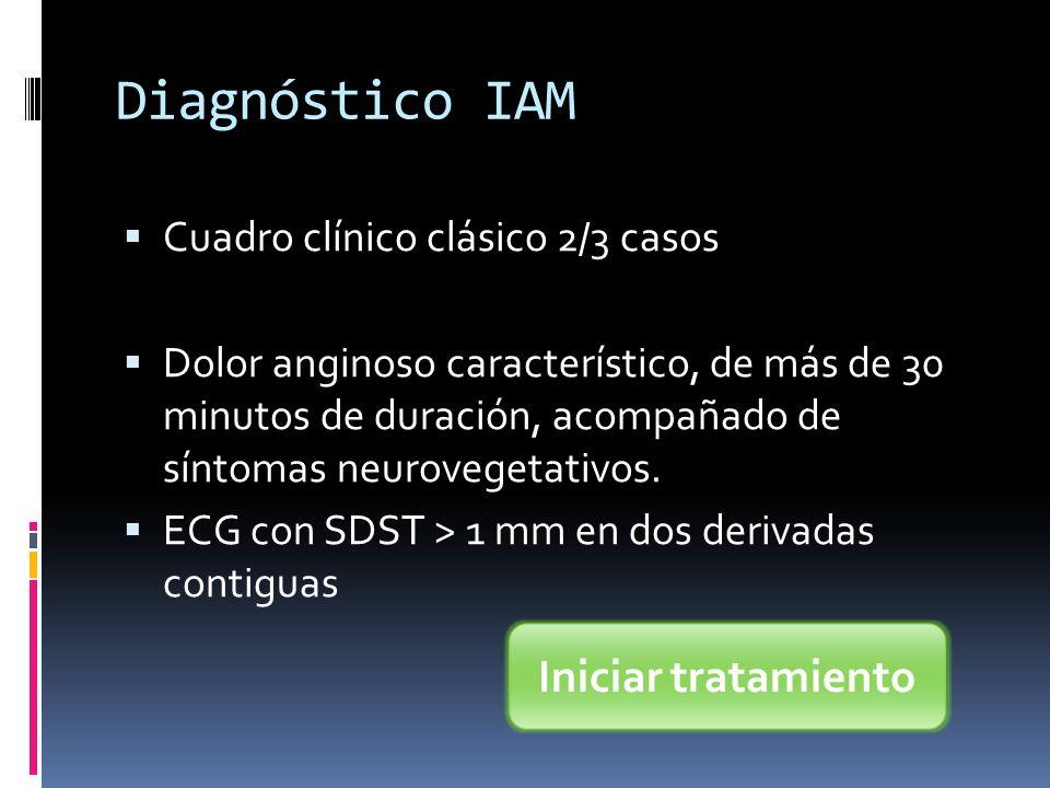 Diagnóstico IAM 1/3 de los casos: Cuadro no tan evidente Dolor focalizado en extremidades superiores, dorso, cuello o epigastrio, sin focalización retroesternal Ausencia de dolor (ancianos y diabéticos).