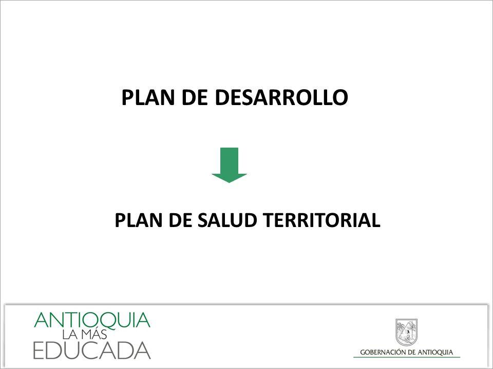 PLAN DE DESARROLLO PLAN DE SALUD TERRITORIAL