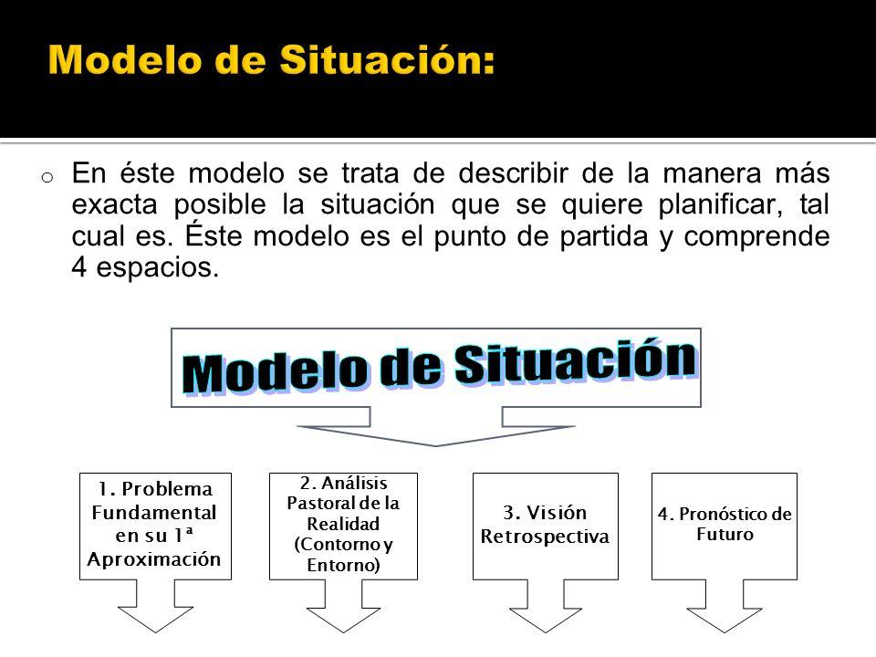 1. Problema Fundamental en su 1ª Aproximación 2. Análisis Pastoral de la Realidad (Contorno y Entorno) 4. Pronóstico de Futuro 3. Visión Retrospectiva