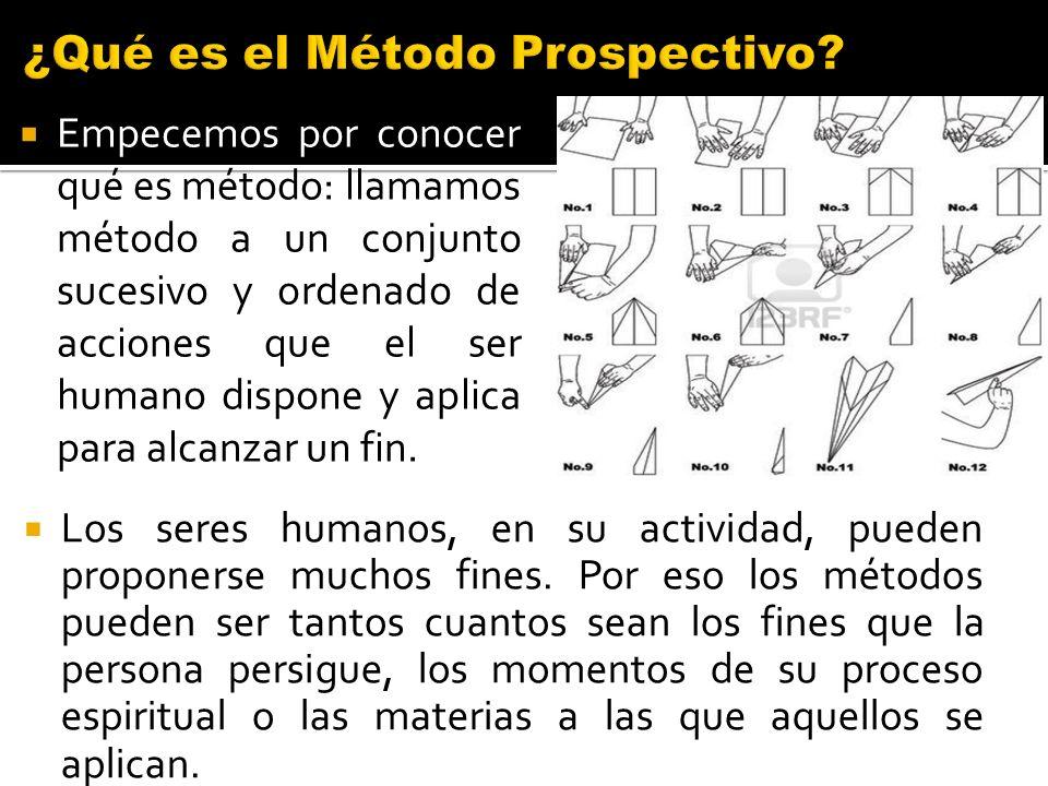 Empecemos por conocer qué es método: llamamos método a un conjunto sucesivo y ordenado de acciones que el ser humano dispone y aplica para alcanzar un