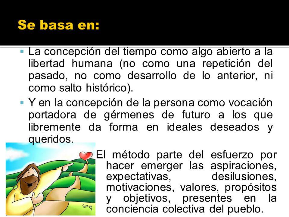 1. Modelo de Situación 2. Modelo Ideal 3. Modelo de Diagnóstico 4. Modelo Operativo