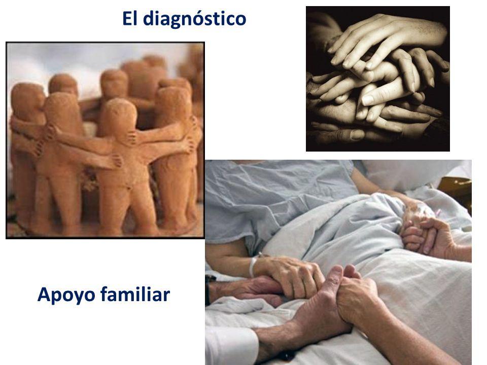 Apoyo familiar El diagnóstico