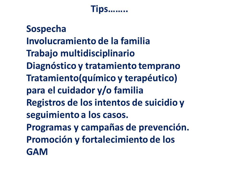 Tips……..