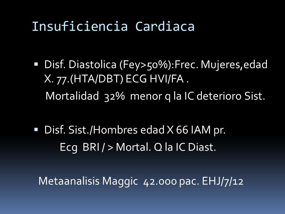 Insuficiencia Cardiaca Disf. Diastolica (Fey>50%):Frec. Mujeres,edad X. 77.(HTA/DBT) ECG HVI/FA. Mortalidad 32% menor q la IC deterioro Sist. Disf. Si