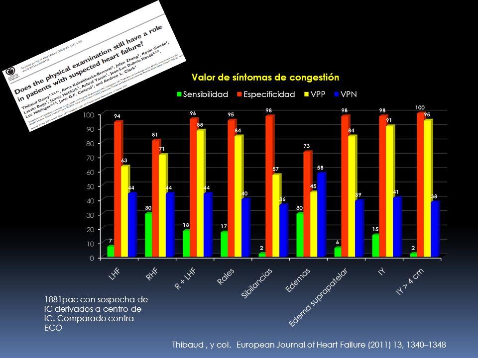 European Journal of Heart Failure (2011) 13, 1340–1348Thibaud, y col. 1881pac con sospecha de IC derivados a centro de IC. Comparado contra ECO