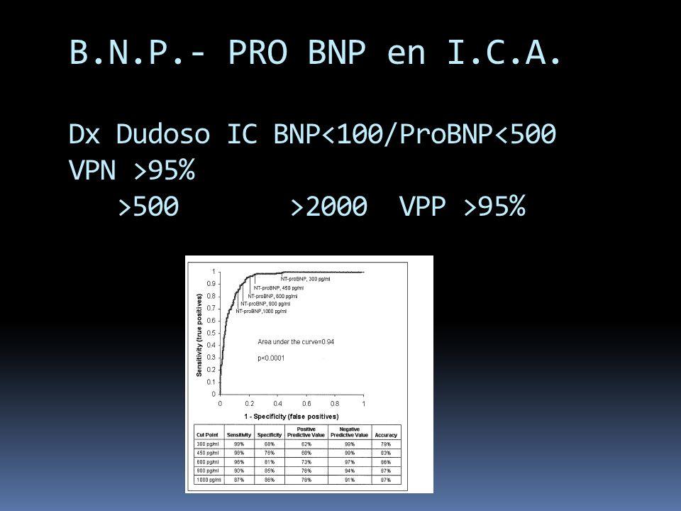 B.N.P.- PRO BNP en I.C.A. Dx Dudoso IC BNP 95% >500 >2000 VPP >95%