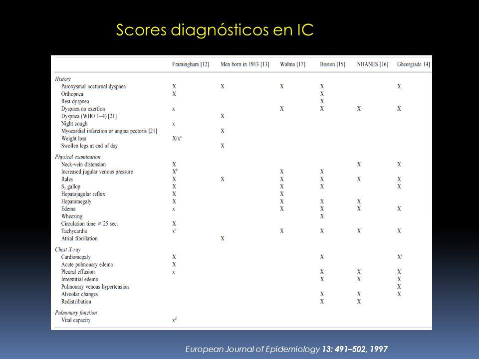 European Journal of Epidemiology 13: 491–502, 1997 Scores diagnósticos en IC