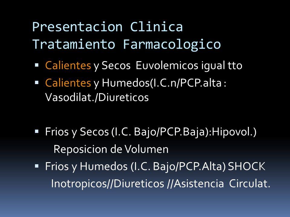 Presentacion Clinica Tratamiento Farmacologico Calientes y Secos Euvolemicos igual tto Calientes y Humedos(I.C.n/PCP.alta : Vasodilat./Diureticos Frio