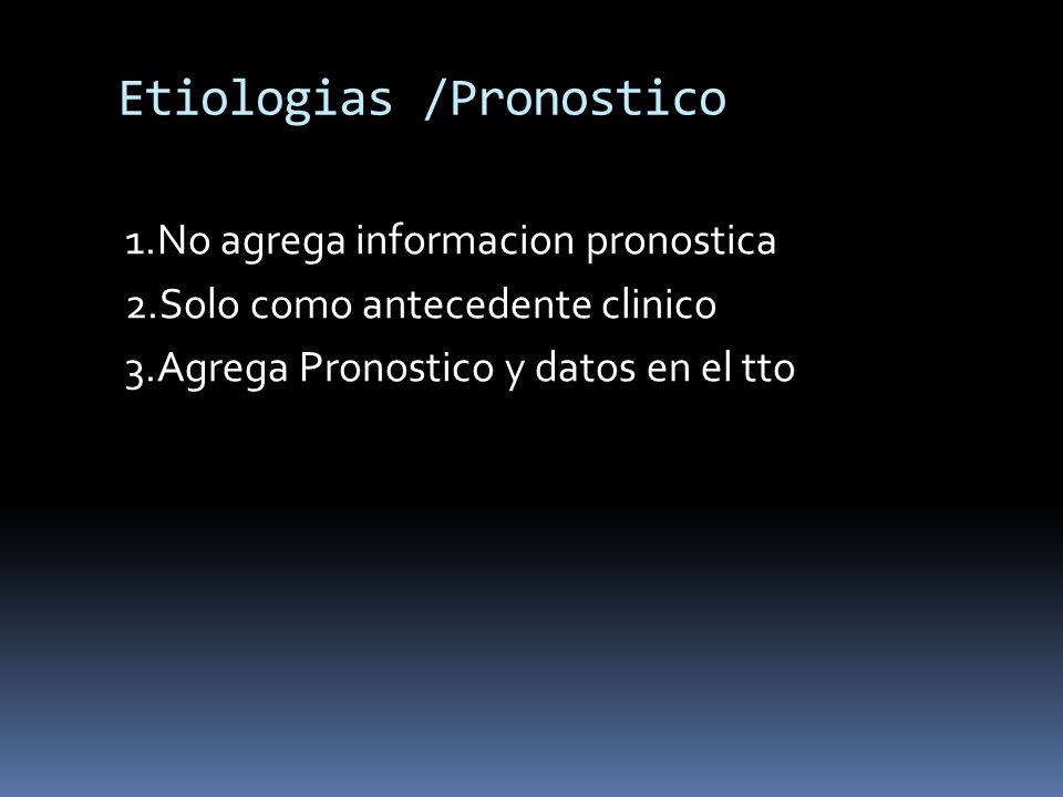 Etiologias /Pronostico 1.No agrega informacion pronostica 2.Solo como antecedente clinico 3.Agrega Pronostico y datos en el tto