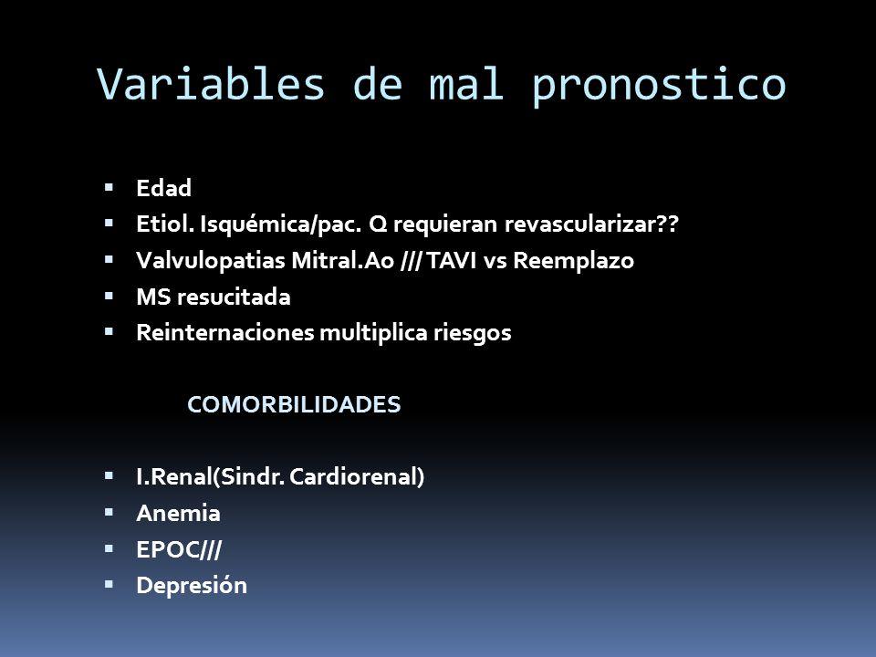 Variables de mal pronostico Edad Etiol. Isquémica/pac. Q requieran revascularizar?? Valvulopatias Mitral.Ao /// TAVI vs Reemplazo MS resucitada Reinte