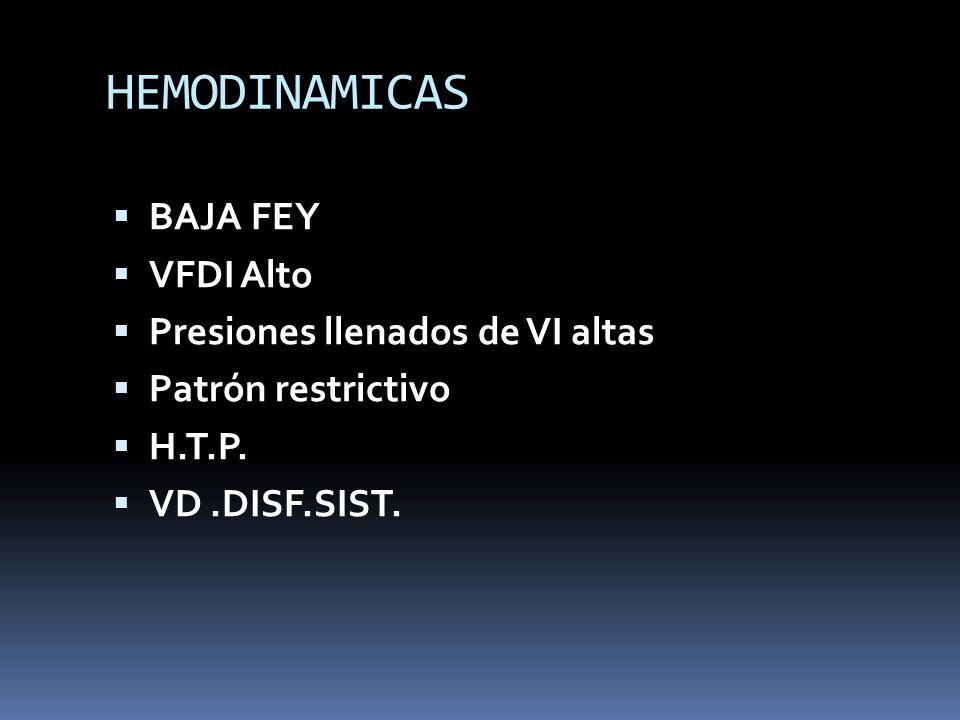 HEMODINAMICAS BAJA FEY VFDI Alto Presiones llenados de VI altas Patrón restrictivo H.T.P. VD.DISF.SIST.