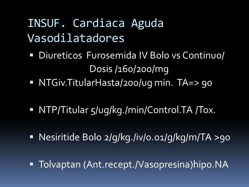 INSUF. Cardiaca Aguda Vasodilatadores Diureticos Furosemida IV Bolo vs Continuo/ Dosis /160/200/mg NTGiv.TitularHasta/200/ug min. TA=> 90 NTP/Titular