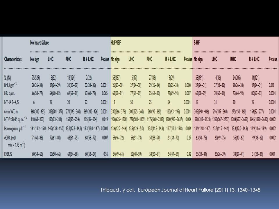 European Journal of Heart Failure (2011) 13, 1340–1348Thibaud, y col.