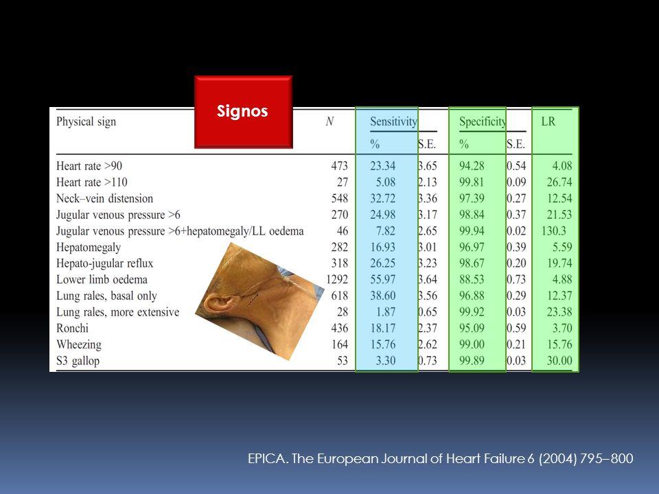 Signos EPICA. The European Journal of Heart Failure 6 (2004) 795– 800