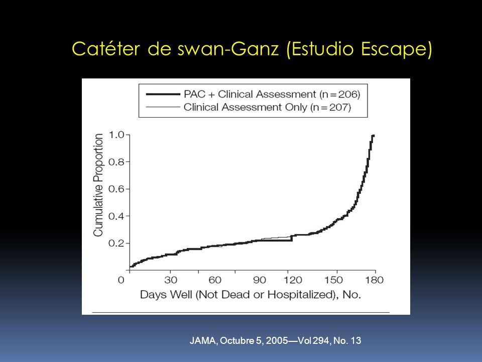 Catéter de swan-Ganz (Estudio Escape) JAMA, Octubre 5, 2005Vol 294, No. 13