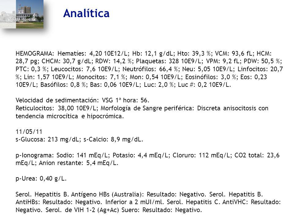 Analítica HEMOGRAMA: Hematíes: 4,20 10E12/L; Hb: 12,1 g/dL; Hto: 39,3 %; VCM: 93,6 fL; HCM: 28,7 pg; CHCM: 30,7 g/dL; RDW: 14,2 %; Plaquetas: 328 10E9