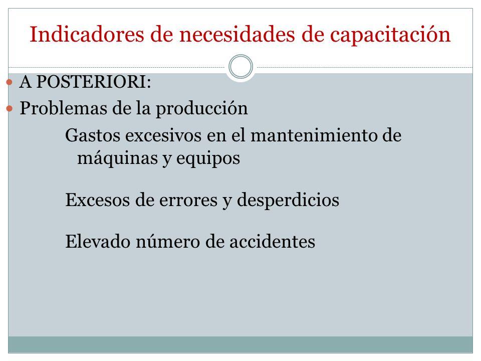 Indicadores de necesidades de capacitación A POSTERIORI: Problemas de la producción Gastos excesivos en el mantenimiento de máquinas y equipos Excesos