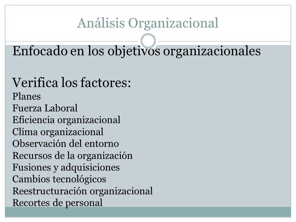 Análisis Organizacional Enfocado en los objetivos organizacionales Verifica los factores: Planes Fuerza Laboral Eficiencia organizacional Clima organi