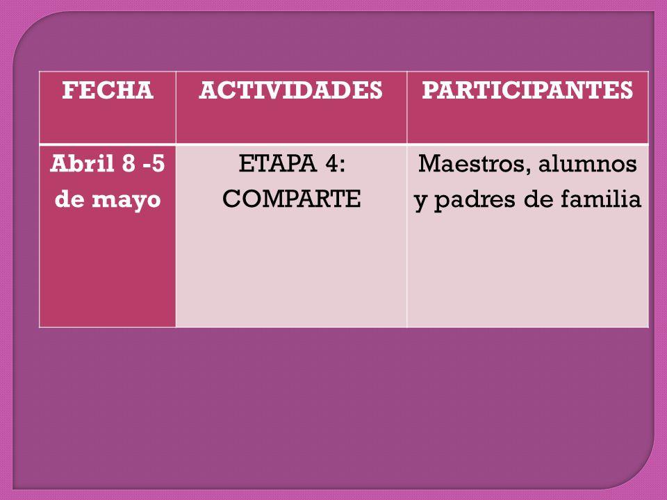 FECHAACTIVIDADESPARTICIPANTES Abril 8 -5 de mayo ETAPA 4: COMPARTE Maestros, alumnos y padres de familia