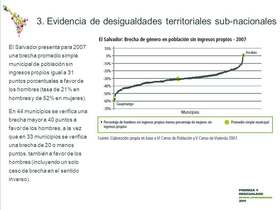 3. Evidencia de desigualdades territoriales sub-nacionales El Salvador presenta para 2007 una brecha promedio simple municipal de población sin ingres