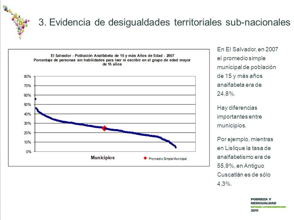 3. Evidencia de desigualdades territoriales sub-nacionales En El Salvador, en 2007 el promedio simple municipal de población de 15 y más años analfabe