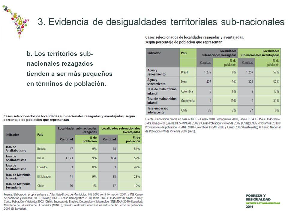 b. Los territorios sub- nacionales rezagados tienden a ser más pequeños en términos de población.