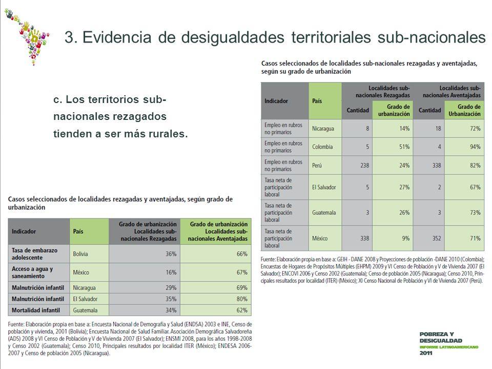 c. Los territorios sub- nacionales rezagados tienden a ser más rurales.