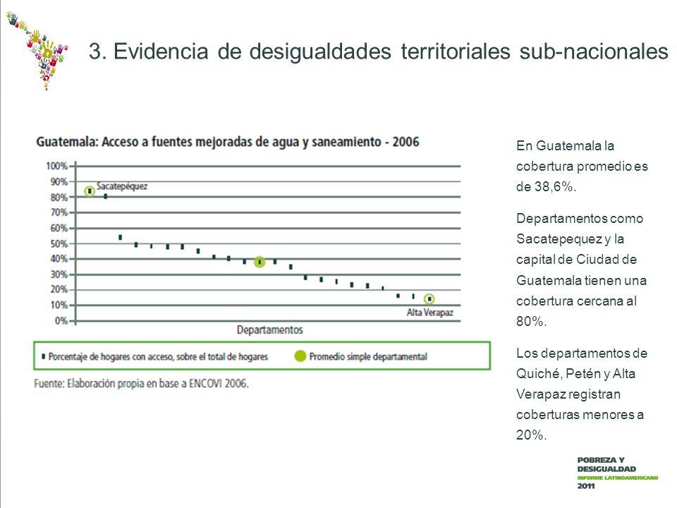 3. Evidencia de desigualdades territoriales sub-nacionales En Guatemala la cobertura promedio es de 38,6%. Departamentos como Sacatepequez y la capita