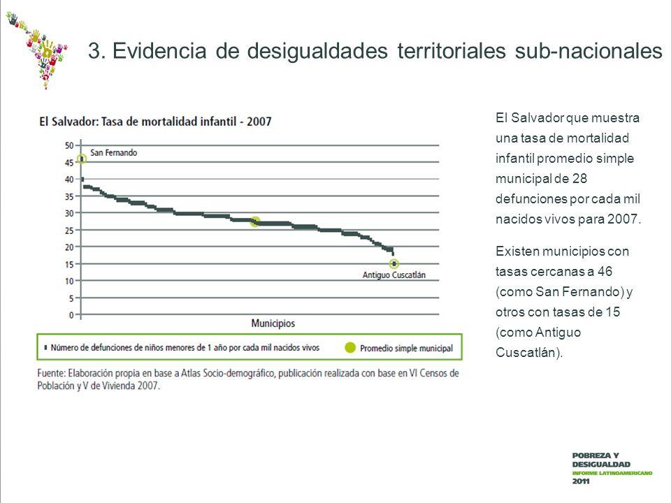 El Salvador que muestra una tasa de mortalidad infantil promedio simple municipal de 28 defunciones por cada mil nacidos vivos para 2007.