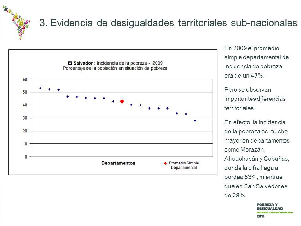 3. Evidencia de desigualdades territoriales sub-nacionales En 2009 el promedio simple departamental de incidencia de pobreza era de un 43%. Pero se ob