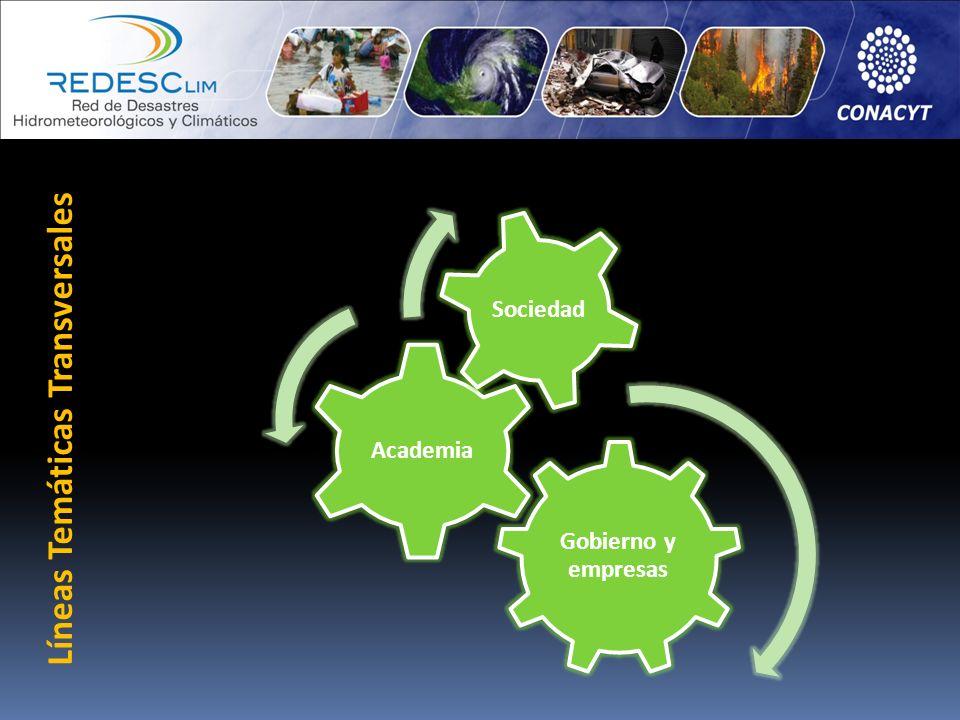 Gobierno y empresas Academia Sociedad Líneas Temáticas Transversales