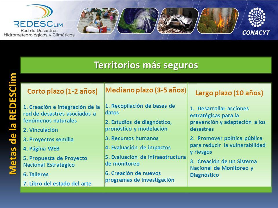 Territorios más seguros Corto plazo (1-2 años) 1. Creación e integración de la red de desastres asociados a fenómenos naturales 2. Vinculación 3. Proy