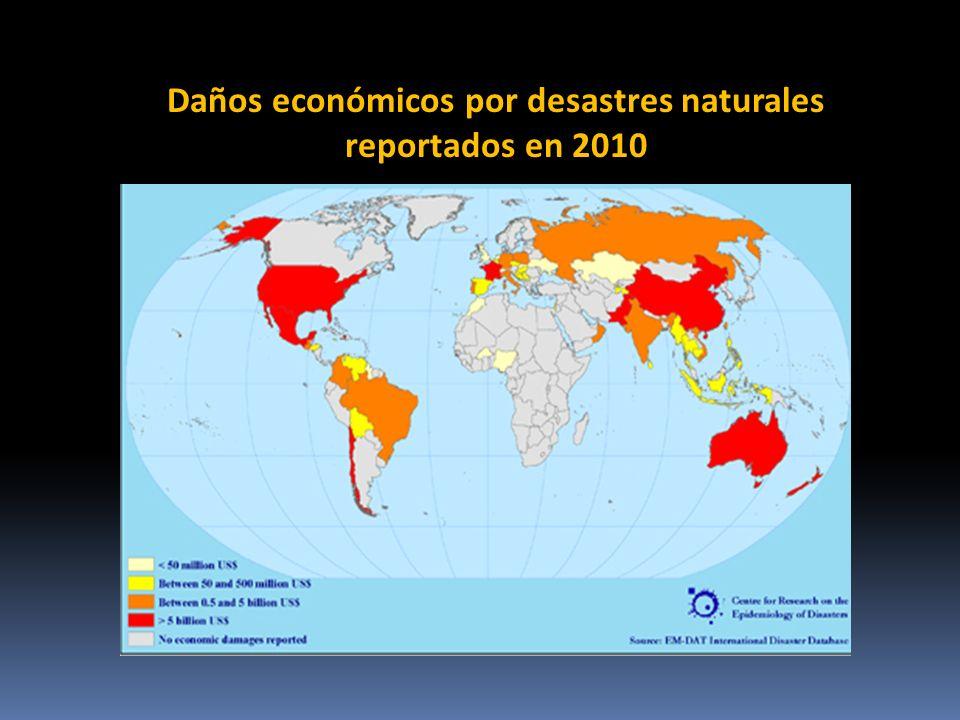 Daños económicos por desastres naturales reportados en 2010