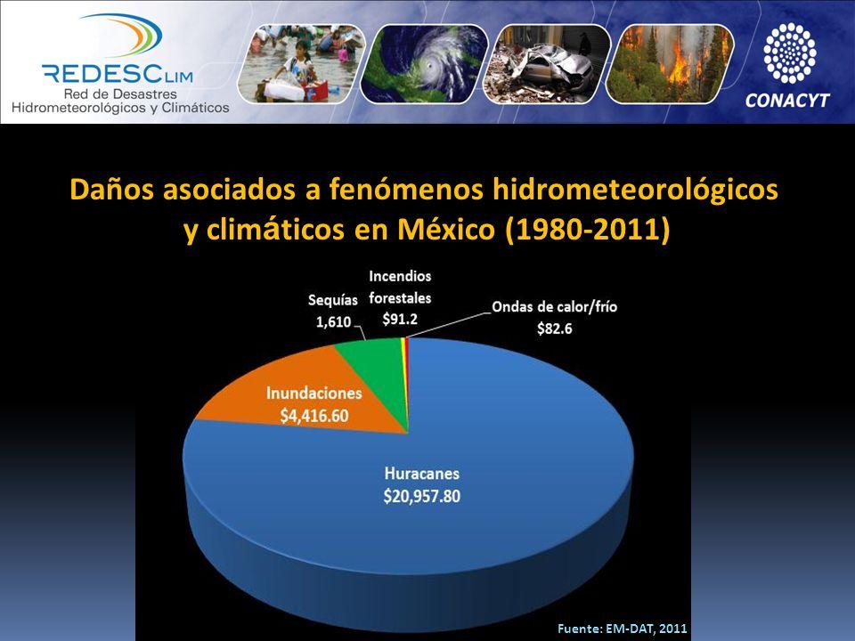 Fuente: EM-DAT, 2011 Daños asociados a fenómenos hidrometeorológicos y clim á ticos en México (1980-2011)