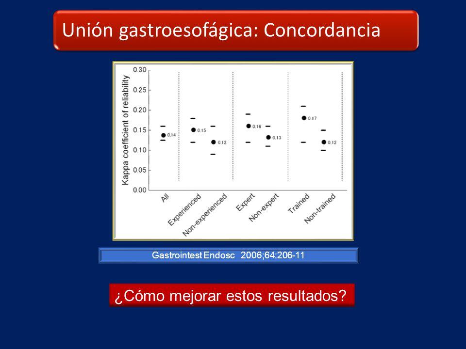 Gastrointest Endosc 2006;64:206-11 ¿Cómo mejorar estos resultados