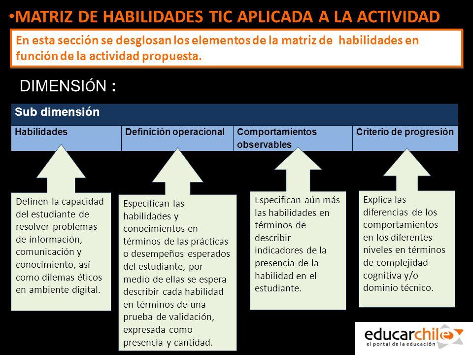 MATRIZ DE HABILIDADES TIC APLICADA A LA ACTIVIDAD DIMENSI Ó N : Sub dimensión HabilidadesDefinición operacional Comportamientos observables Criterio de progresión Especifican aún más las habilidades en términos de describir indicadores de la presencia de la habilidad en el estudiante.