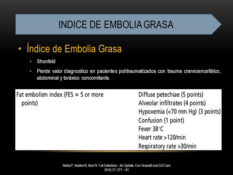 Índice de Embolia Grasa Shonfeld Pierde valor diagnostico en pacientes politraumatizados con trauma craneoencefálico, abdominal y toráxico concomitant