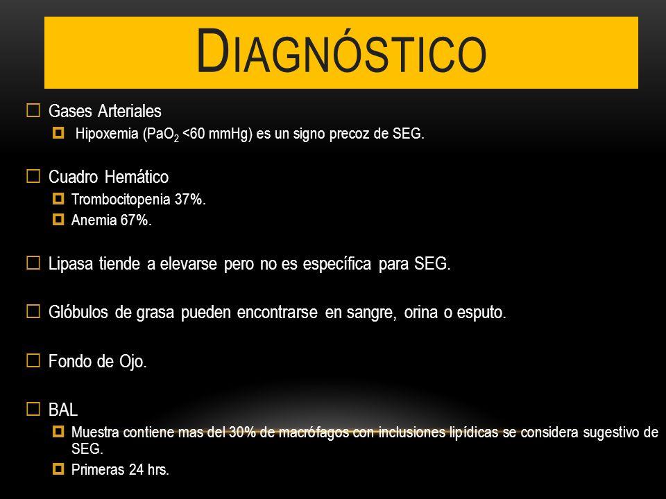 D IAGNÓSTICO Gases Arteriales Hipoxemia (PaO 2 <60 mmHg) es un signo precoz de SEG. Cuadro Hemático Trombocitopenia 37%. Anemia 67%. Lipasa tiende a e