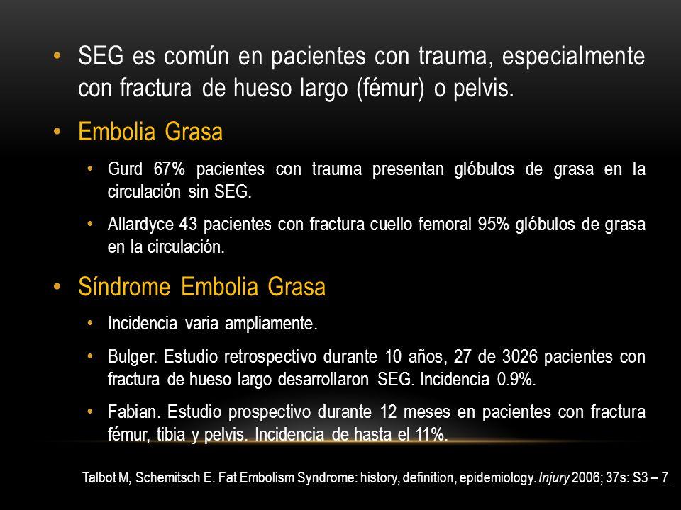 SEG es común en pacientes con trauma, especialmente con fractura de hueso largo (fémur) o pelvis. Embolia Grasa Gurd 67% pacientes con trauma presenta