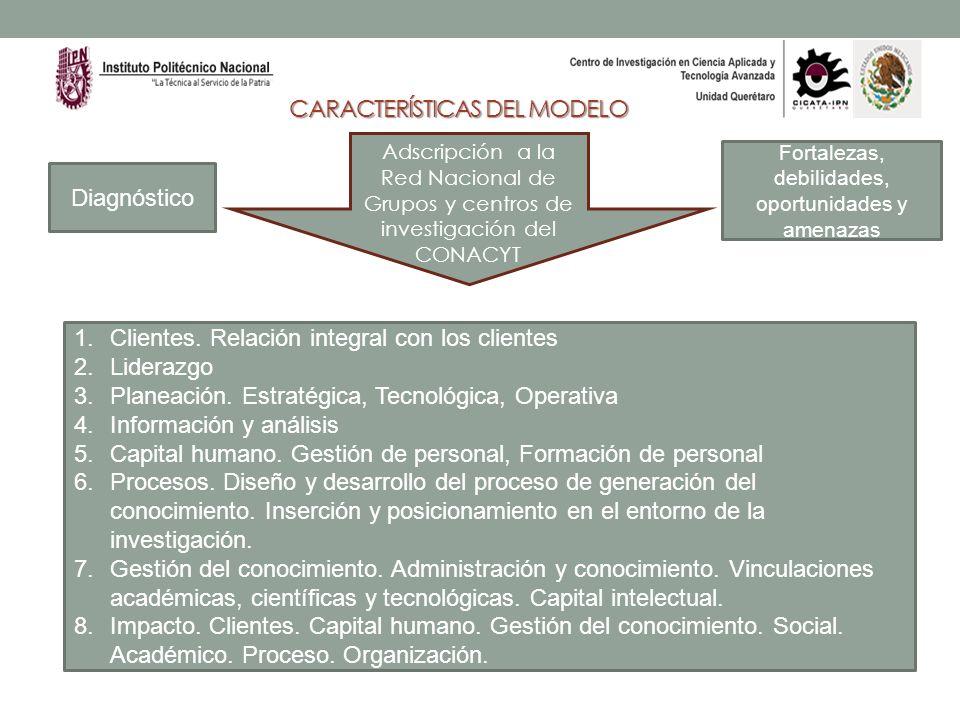 CARACTERÍSTICAS DEL MODELO Adscripción a la Red Nacional de Grupos y centros de investigación del CONACYT Diagnóstico Fortalezas, debilidades, oportun