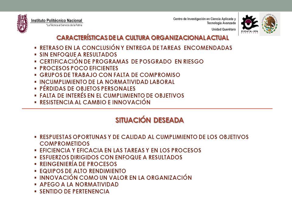 CARACTERÍSTICAS DE LA CULTURA ORGANIZACIONAL ACTUAL SITUACIÓN DESEADA RETRASO EN LA CONCLUSIÓN Y ENTREGA DE TAREAS ENCOMENDADAS SIN ENFOQUE A RESULTAD
