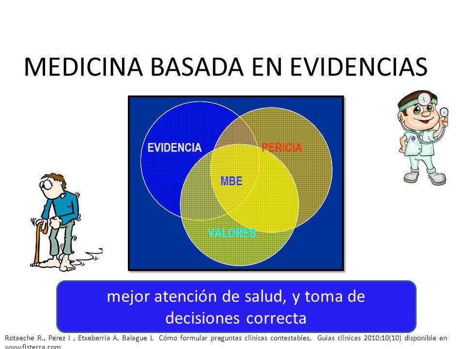 MEDICINA BASADA EN EVIDENCIAS mejor atención de salud, y toma de decisiones correcta Rotaeche R., Perez I, Etxeberria A, Balague L Cómo formular pregu
