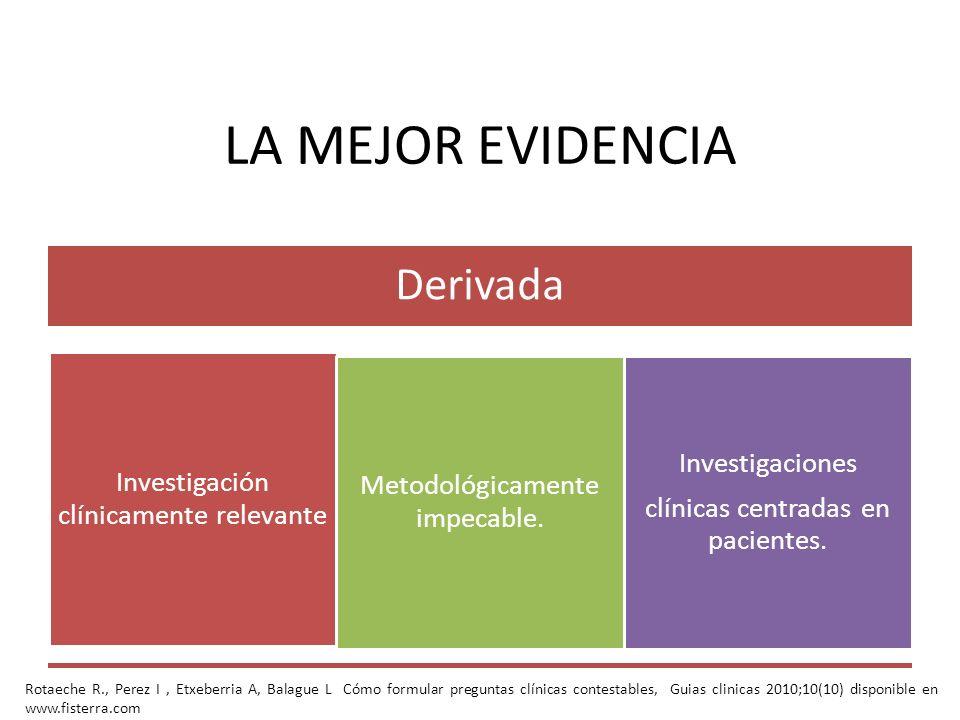 LA MEJOR EVIDENCIA Rotaeche R., Perez I, Etxeberria A, Balague L Cómo formular preguntas clínicas contestables, Guias clinicas 2010;10(10) disponible