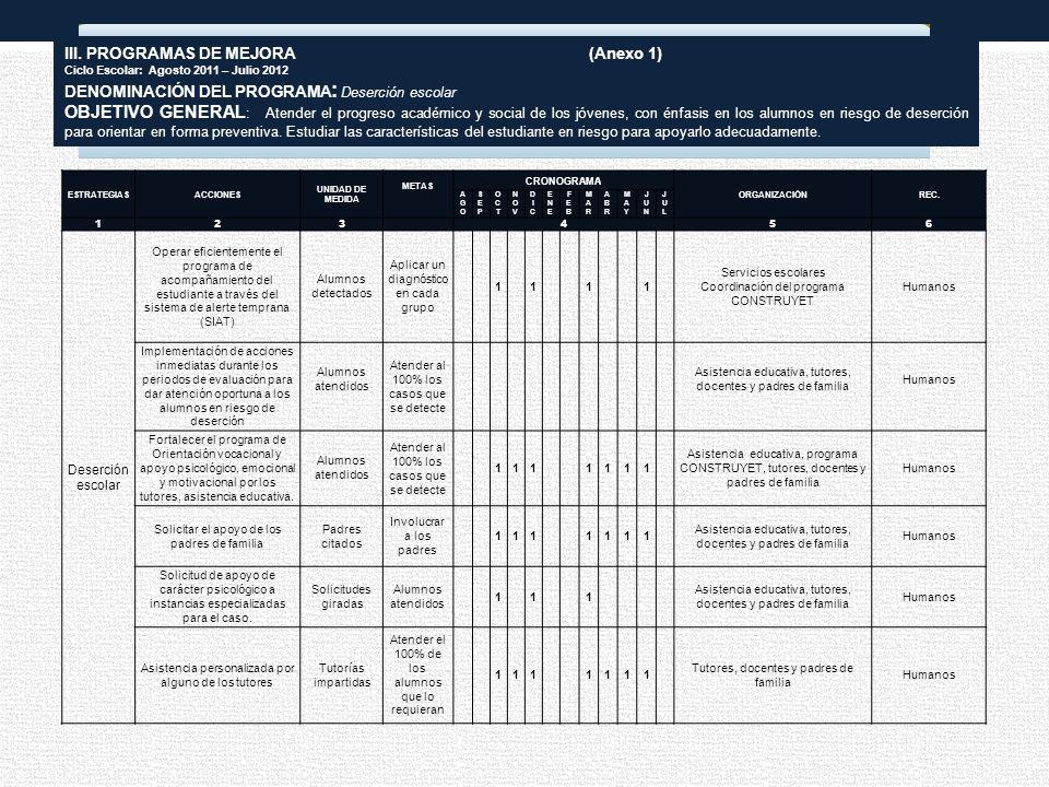 III. PROGRAMAS DE MEJORA(Anexo 1) Ciclo Escolar: Agosto 2011 – Julio 2012 DENOMINACIÓN DEL PROGRAMA : Deserción escolar OBJETIVO GENERAL : Atender el