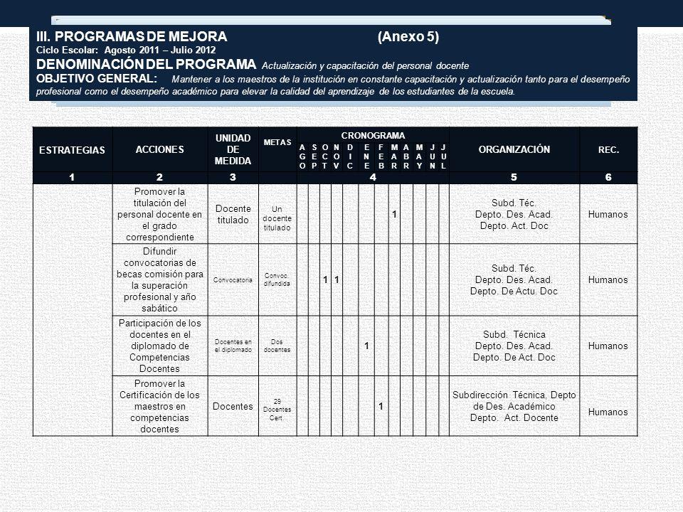 ESTRATEGIAS ACCIONES UNIDAD DE MEDIDA METAS CRONOGRAMA ORGANIZACIÓN REC.