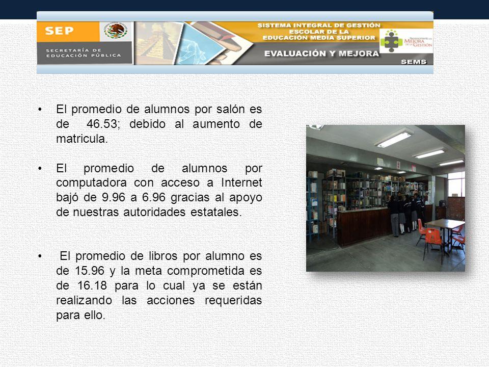 El promedio de alumnos por salón es de 46.53; debido al aumento de matricula.