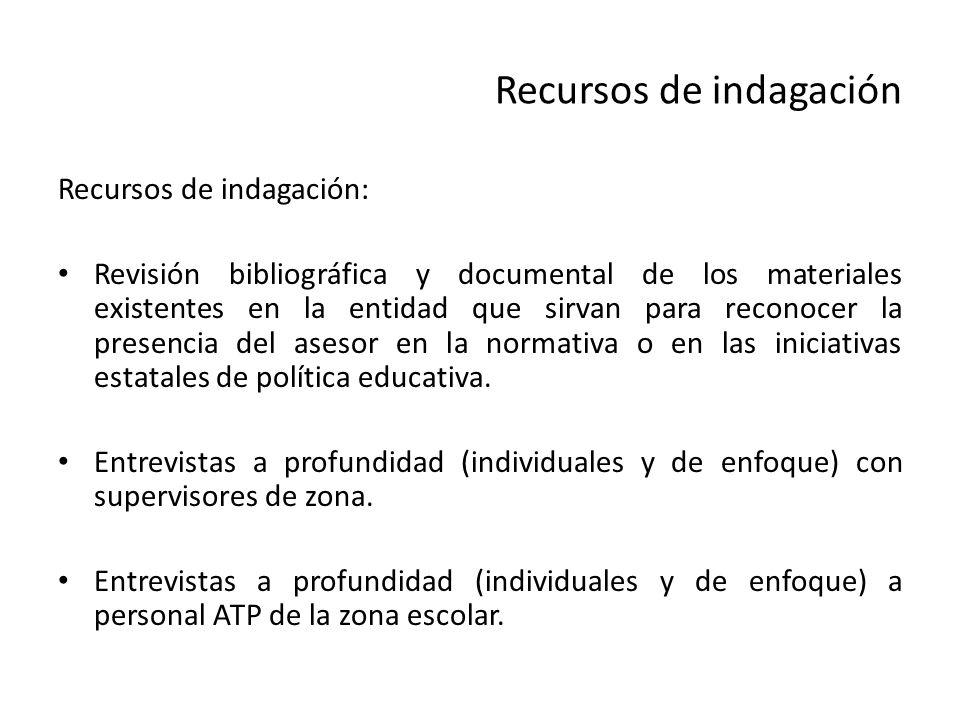 Recursos de indagación Recursos de indagación: Revisión bibliográfica y documental de los materiales existentes en la entidad que sirvan para reconoce