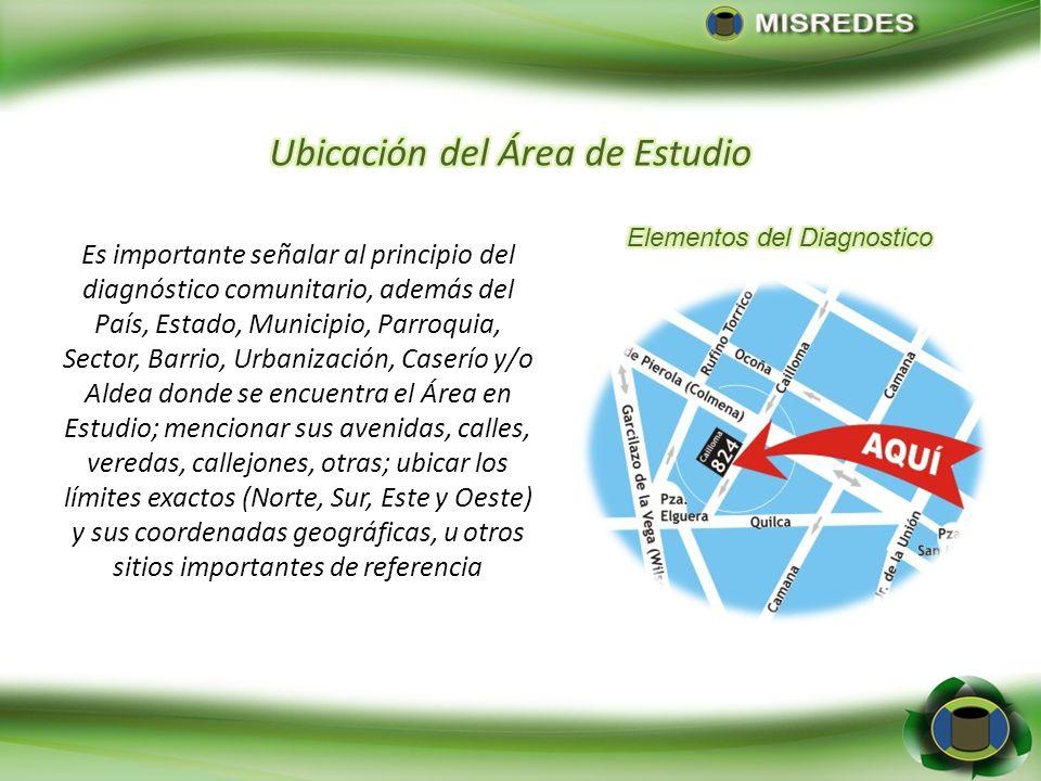 Es importante señalar al principio del diagnóstico comunitario, además del País, Estado, Municipio, Parroquia, Sector, Barrio, Urbanización, Caserío y