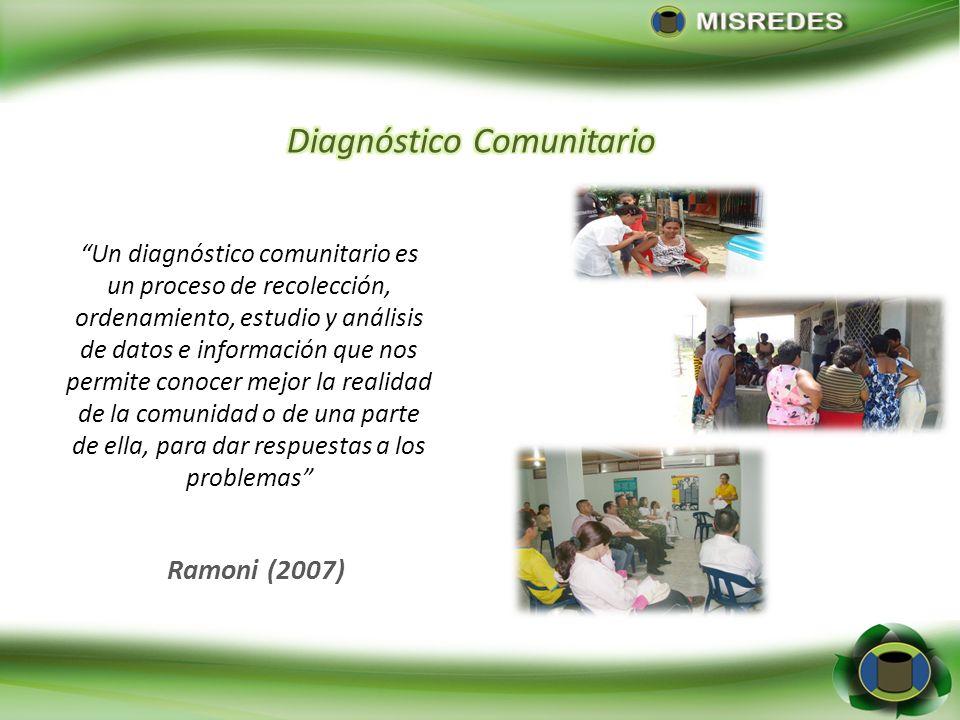 Ramoni (2007) Un diagnóstico comunitario es un proceso de recolección, ordenamiento, estudio y análisis de datos e información que nos permite conocer
